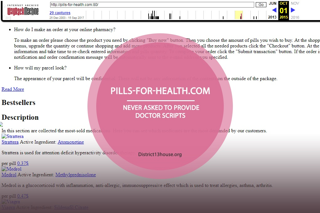 Pills-for-health.com Review – Never Asked to Provide Doctor Scripts