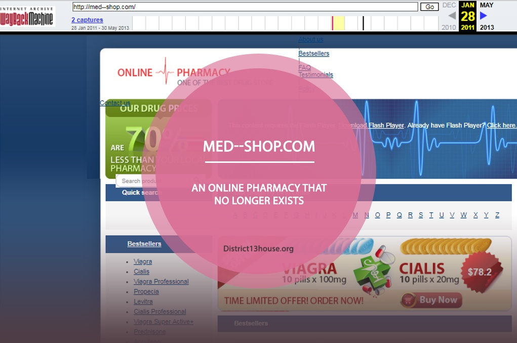 Med--shop.com Review – An Online Pharmacy that No Longer Exists