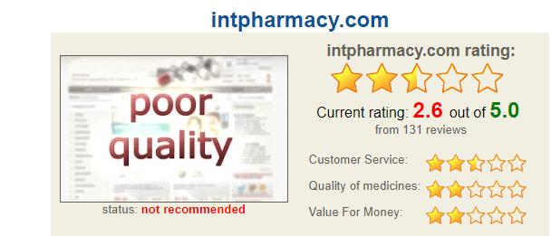 Intpharmacy